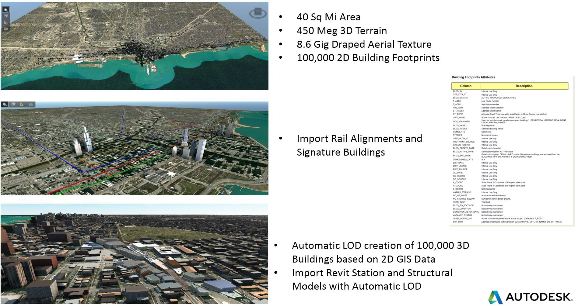 Chicago_infraworks_process_1