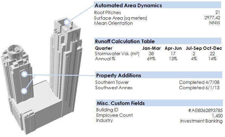 3d_smart_buildings